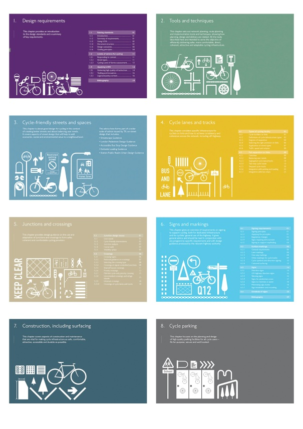 Covers of the eight comprehensive chapters continued within the London Cycling Design Standards