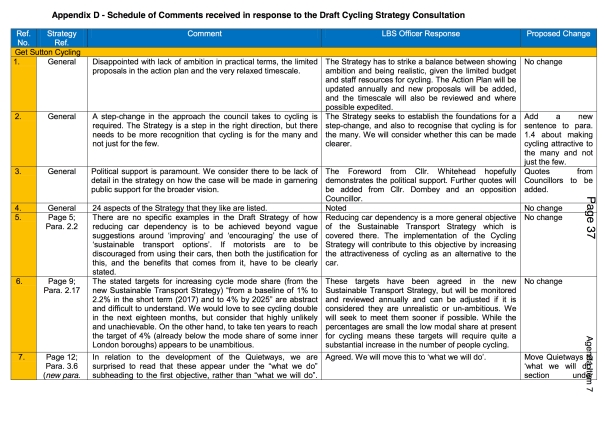 CyclingStrategyReceivesApproval_AppendixD_CyclingStrategyConsultationComments_Page01