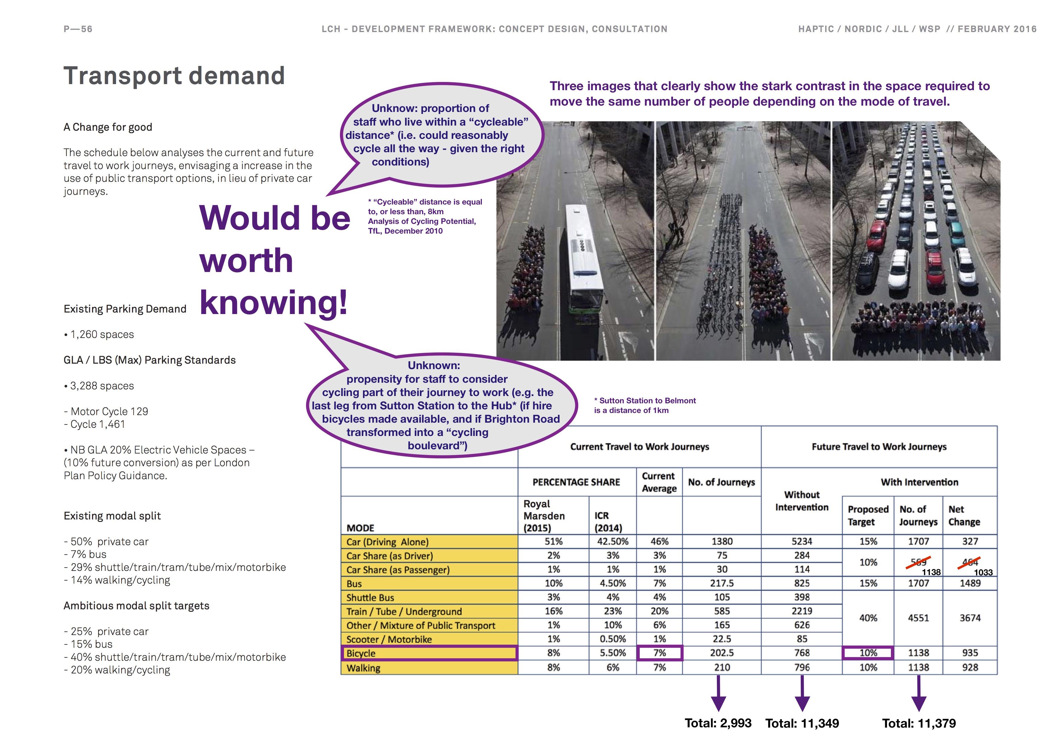 Sutton2031_Draft London Cancer Hub Development Framework_Page56_v2