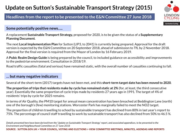 SustainableTransportStrategyUpdate2018_Overview_Graphic