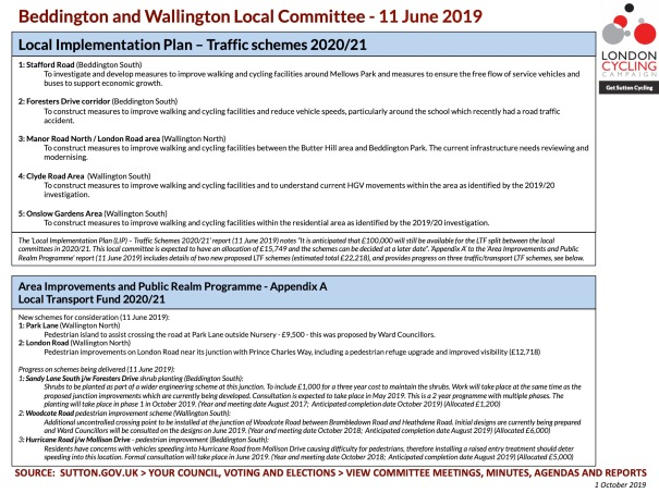 LocalImplementationPlan2020-2021_BeddingtonAndWallington_20190611_LIP_v2