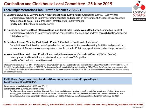 LocalImplementationPlan2020-2021_CarshaltonAndClockhouse_20190625_LIP_v2