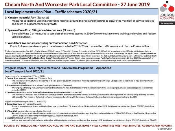 LocalImplementationPlan2020-2021_CheamNorthAndWorcesterPark_20190627_LIP_v2