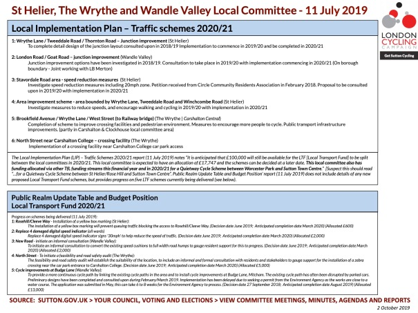 LocalImplementationPlan2020-2021_StHelierTheWrytheAndWandleValley_20190711_LIP_v2