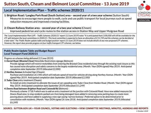 LocalImplementationPlan2020-2021_SuttonSouthCheamAndBelmont_20190613_LIP_v2